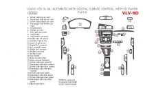 Volvo V70 2001-2004 full interior dash kit, Automatic, With Digital Climate Control, With CD Player, 32 Pcs.