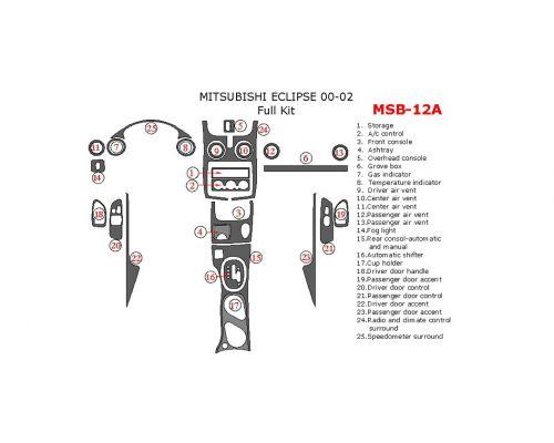 Mitsubishi Eclipse 2000-2002 full interior dash kit, 25 Pcs.